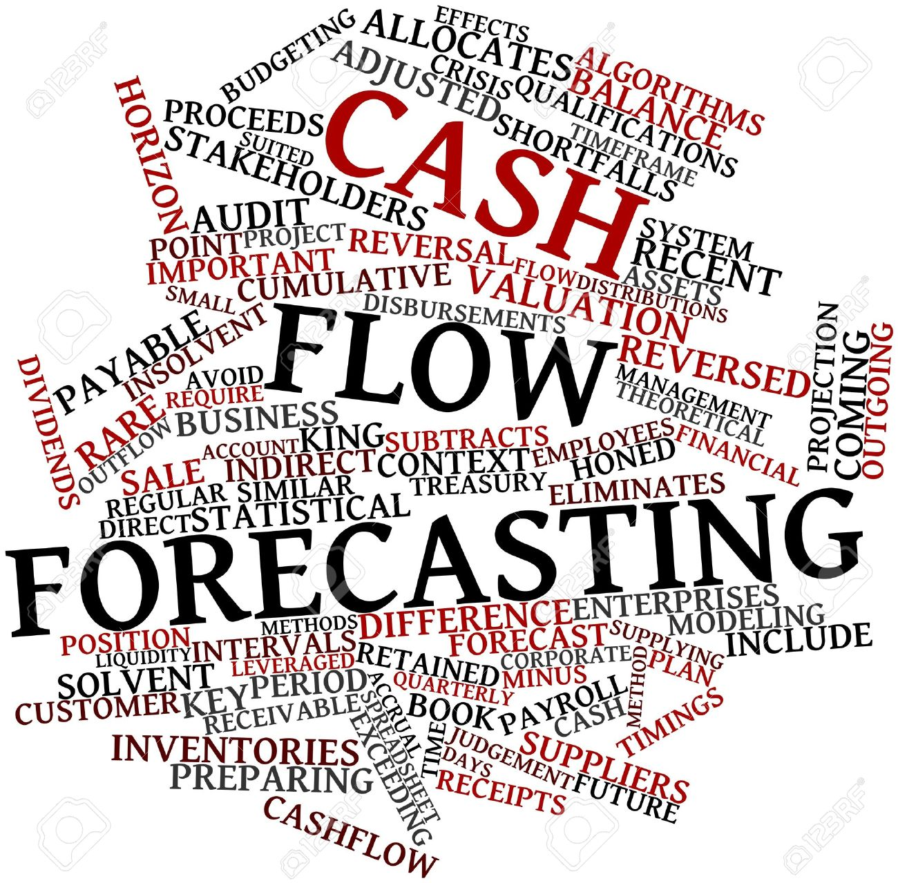 16489331-Abstract-word-cloud-for-Cash-flow-forecasting-with-related-tags-and-terms-Stock-Photo